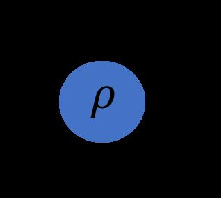 連続の式の導出とベクトル解析の「発散」のイメージ