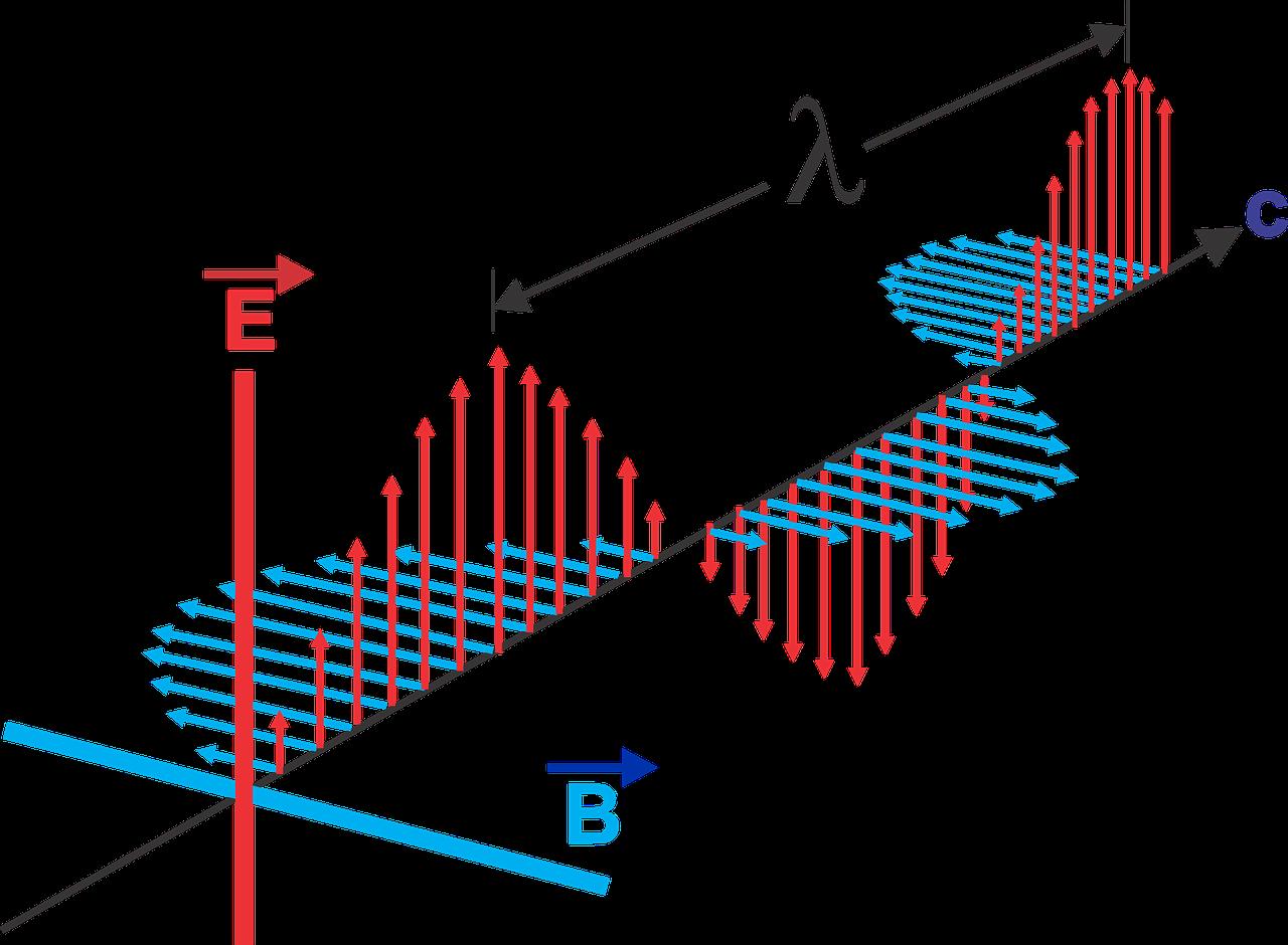電磁波とは?電場と磁場で光が生まれる秘密