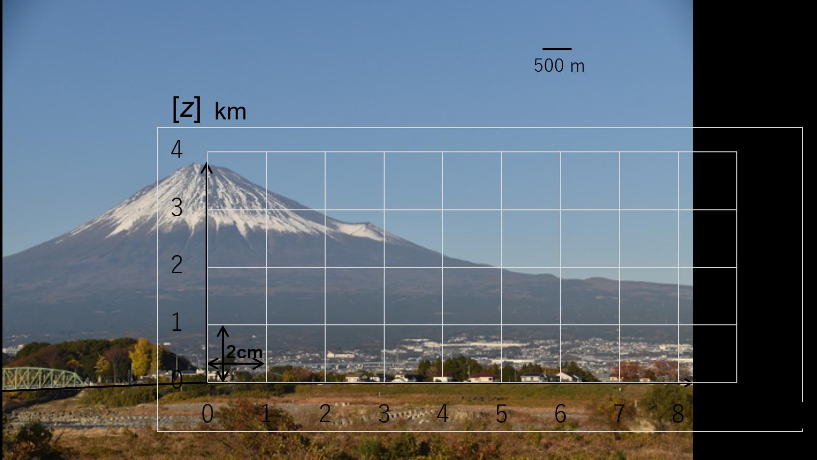 数検1級の過去問題に富士山が登場