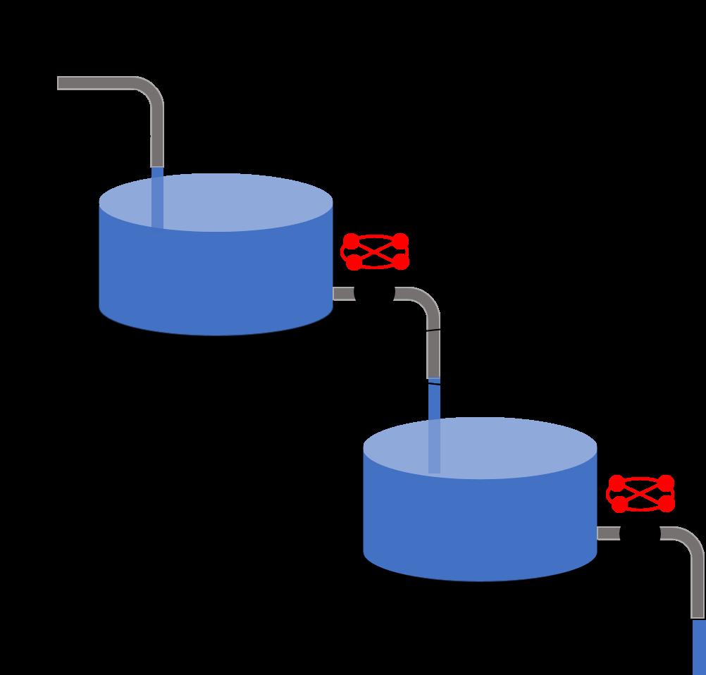 エクセルマクロVBAで解くPID制御