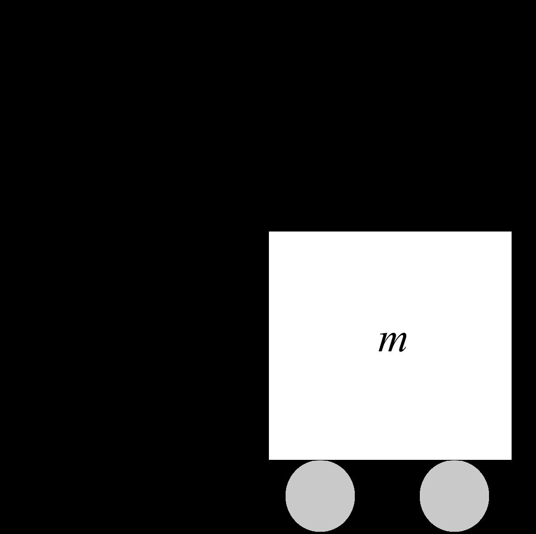【ラプラス変換】電気回路と機械力学の例題と演習
