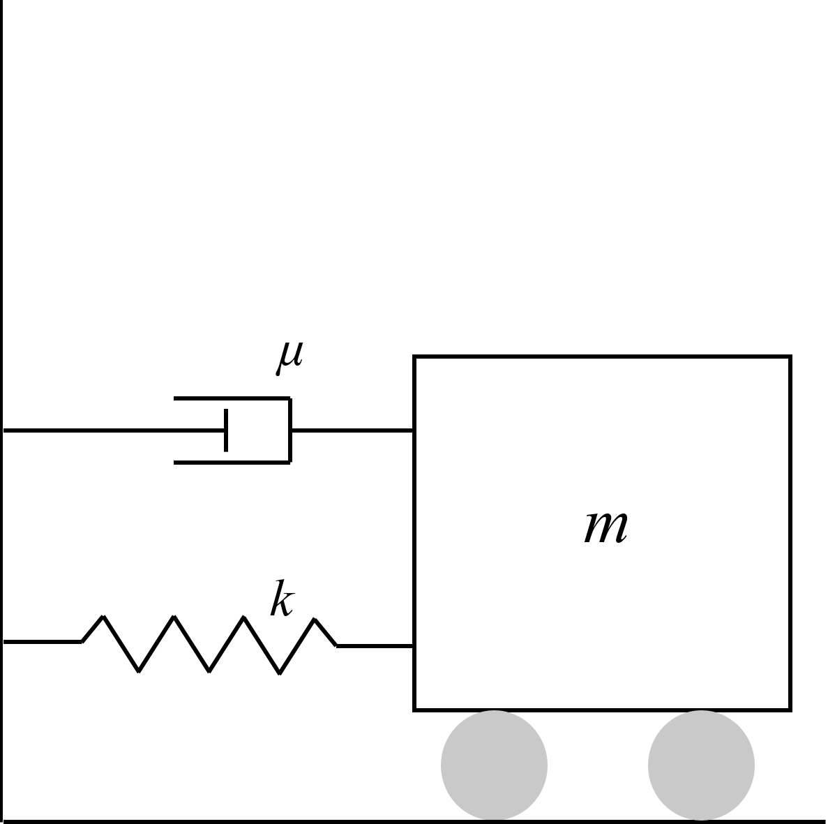 振動の運動方程式をエクセルVBAを使って解く