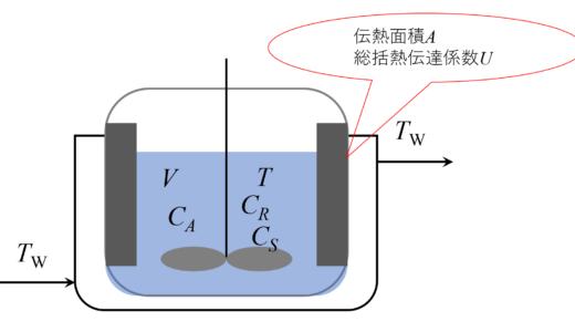 反応熱を考慮した回分式反応器の計算と設計