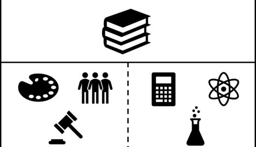 文系と理系の共通点と違い~学問の在り方と選択の考え方~